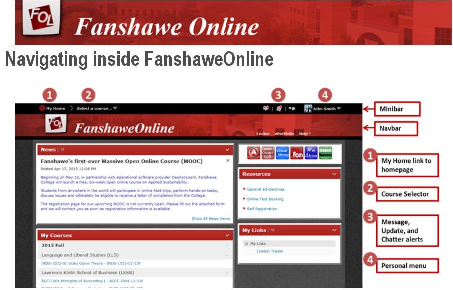 fanshaweonline.ca Le service en ligne du collège Fanshawe au Canada